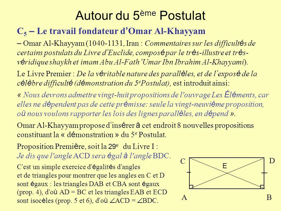 Autour du 5ème Postulat C5 – Le travail fondateur d'Omar Al-Khayyam
