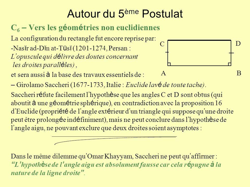 Autour du 5ème Postulat C6 – Vers les géométries non euclidiennes