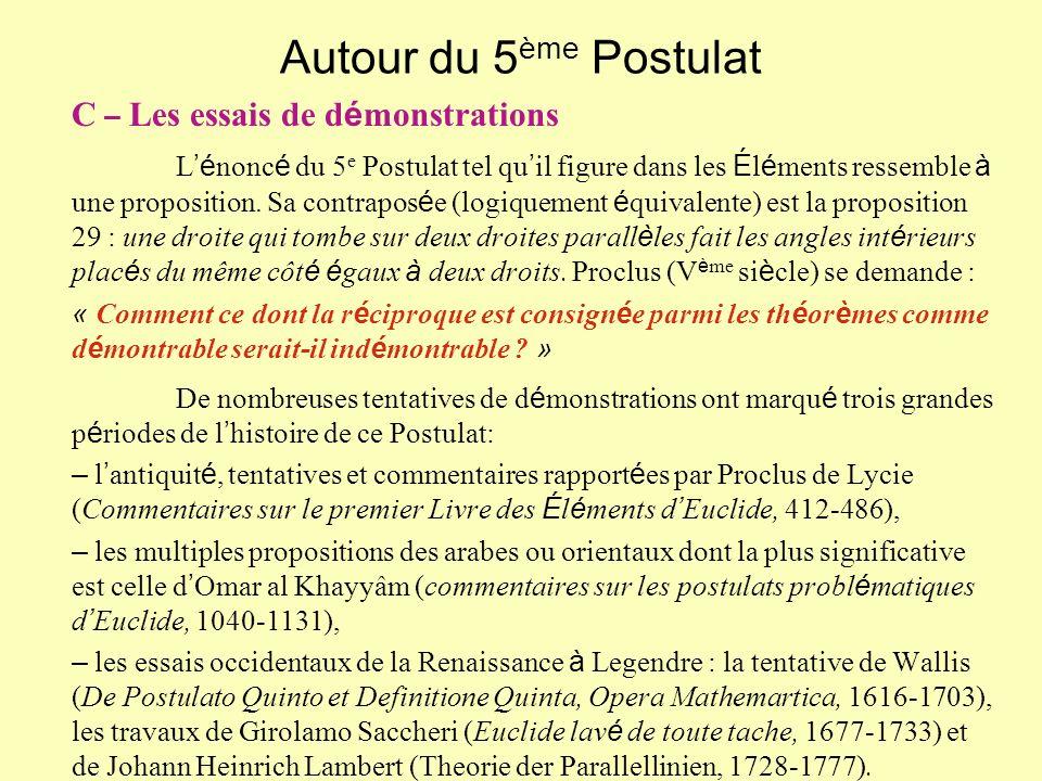 Autour du 5ème Postulat C – Les essais de démonstrations.