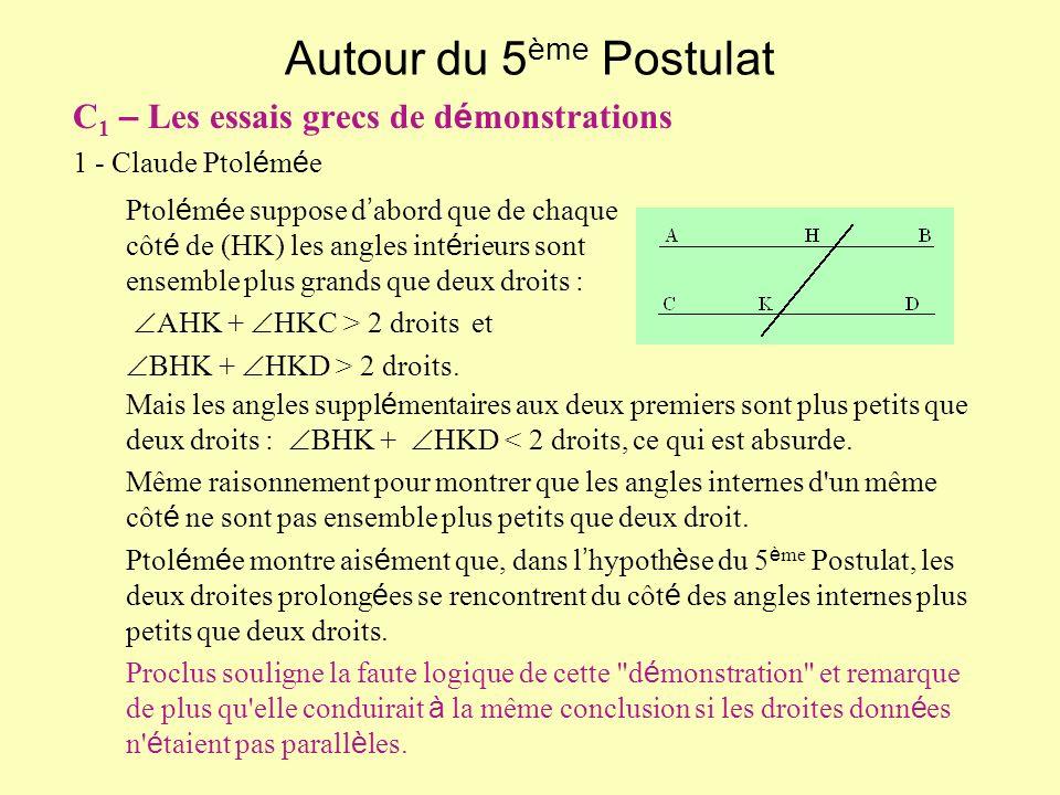 C1 – Les essais grecs de démonstrations 1 - Claude Ptolémée