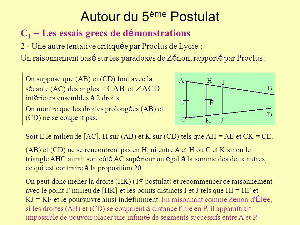 Autour du 5ème Postulat C1 – Les essais grecs de démonstrations