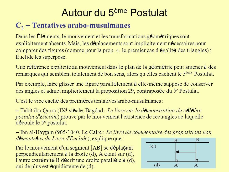 Autour du 5ème Postulat C2 – Tentatives arabo-musulmanes