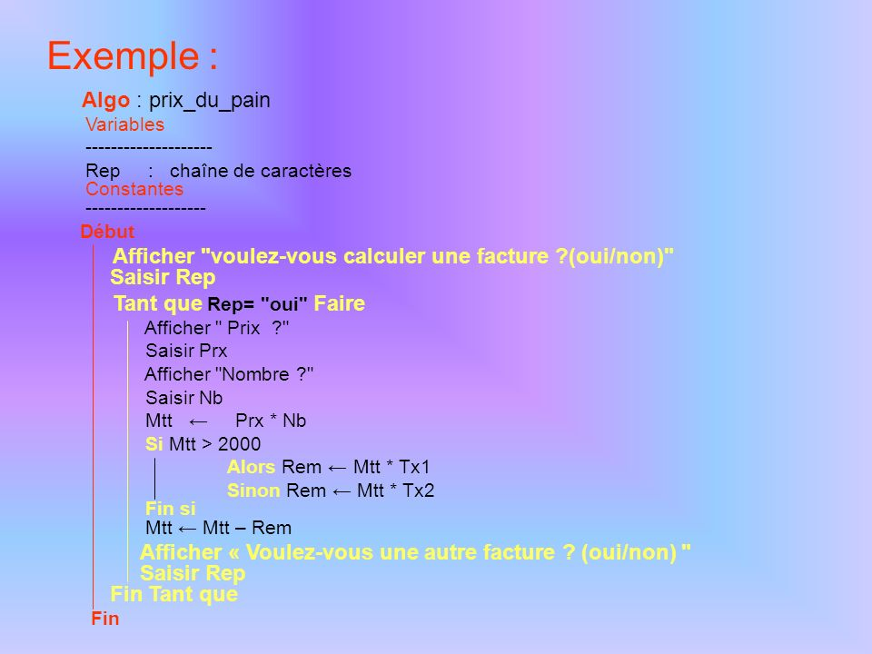 Exemple : Algo : prix_du_pain Variables --------------------