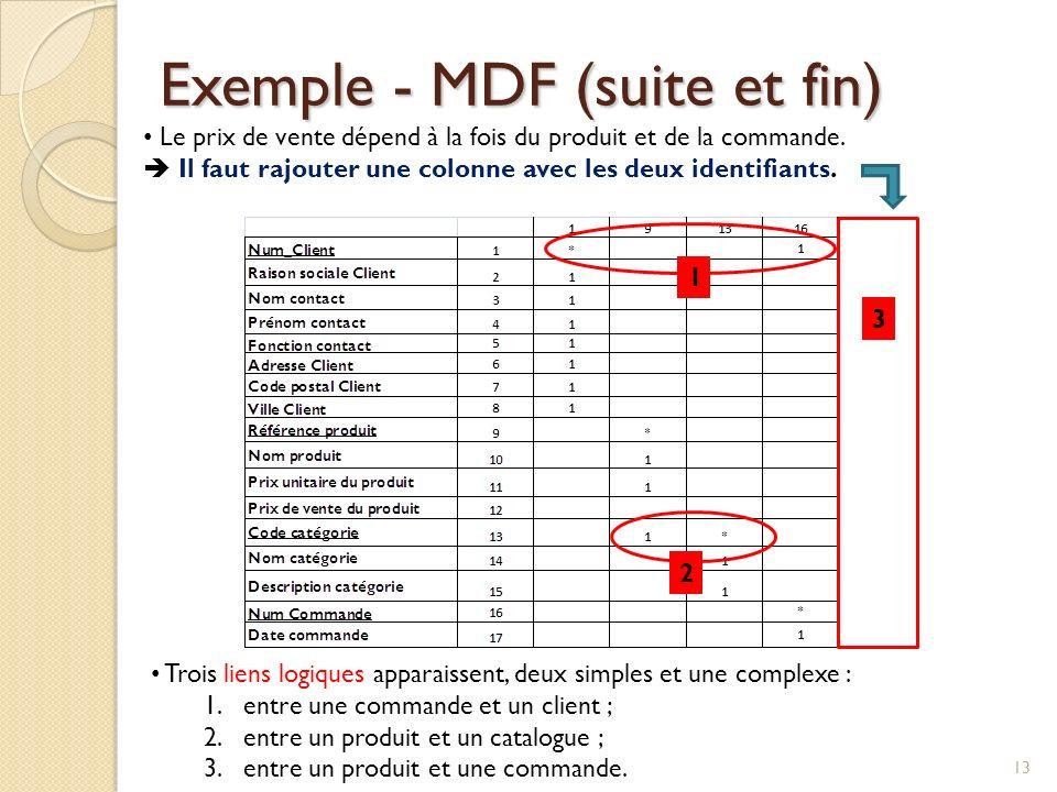 Exemple - MDF (suite et fin)