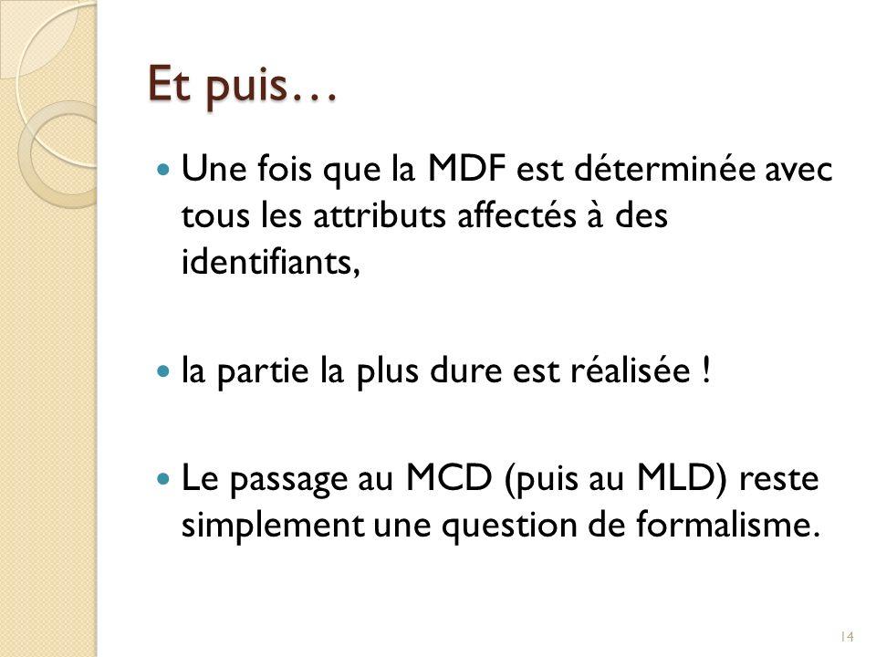 Et puis… Une fois que la MDF est déterminée avec tous les attributs affectés à des identifiants, la partie la plus dure est réalisée !