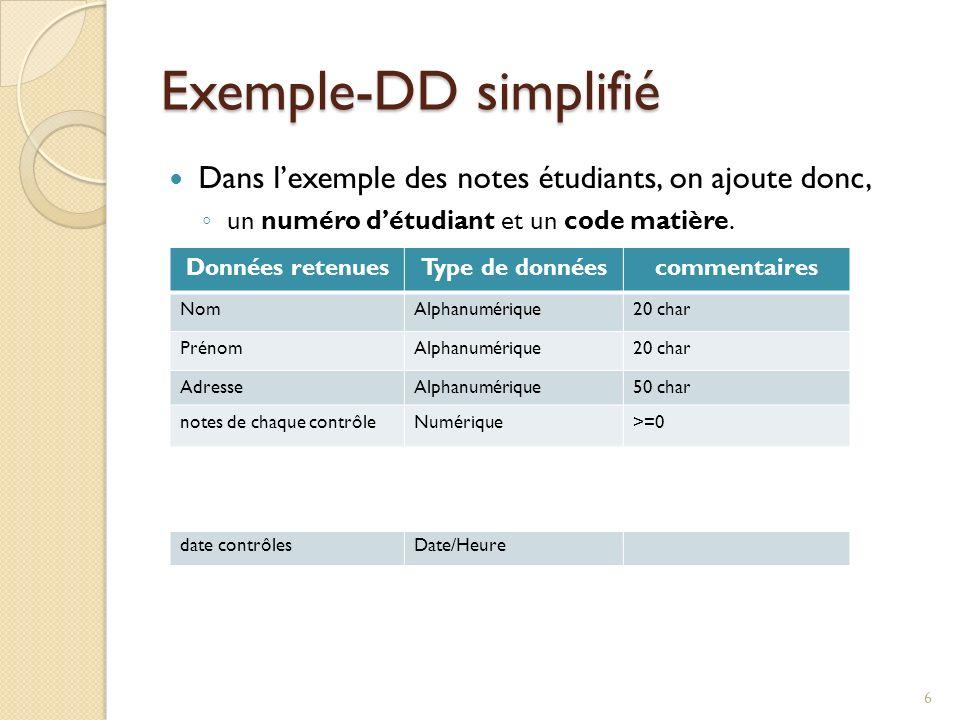 Exemple-DD simplifié Dans l'exemple des notes étudiants, on ajoute donc, un numéro d'étudiant et un code matière.