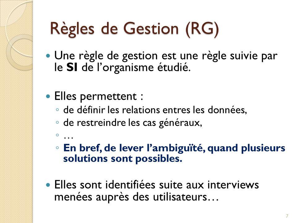Règles de Gestion (RG) Une règle de gestion est une règle suivie par le SI de l'organisme étudié. Elles permettent :