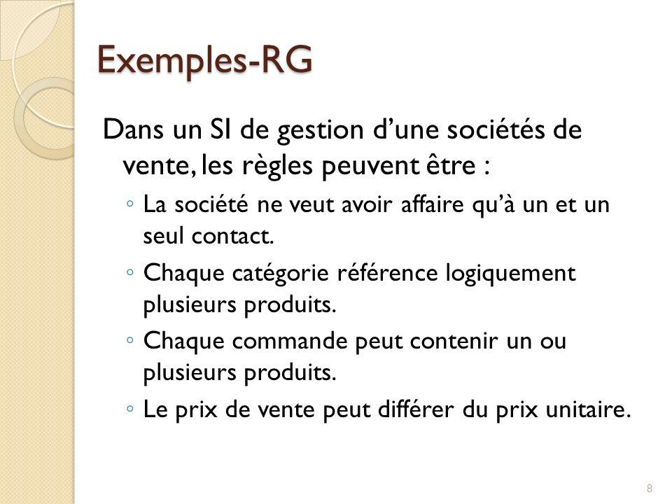 Exemples-RG Dans un SI de gestion d'une sociétés de vente, les règles peuvent être : La société ne veut avoir affaire qu'à un et un seul contact.