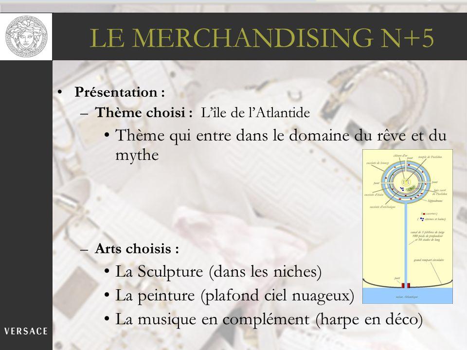 LE MERCHANDISING N+5 Présentation : Thème choisi : L'île de l'Atlantide. Thème qui entre dans le domaine du rêve et du mythe.
