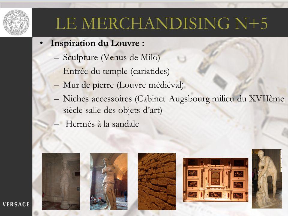 LE MERCHANDISING N+5 Inspiration du Louvre : Sculpture (Venus de Milo)