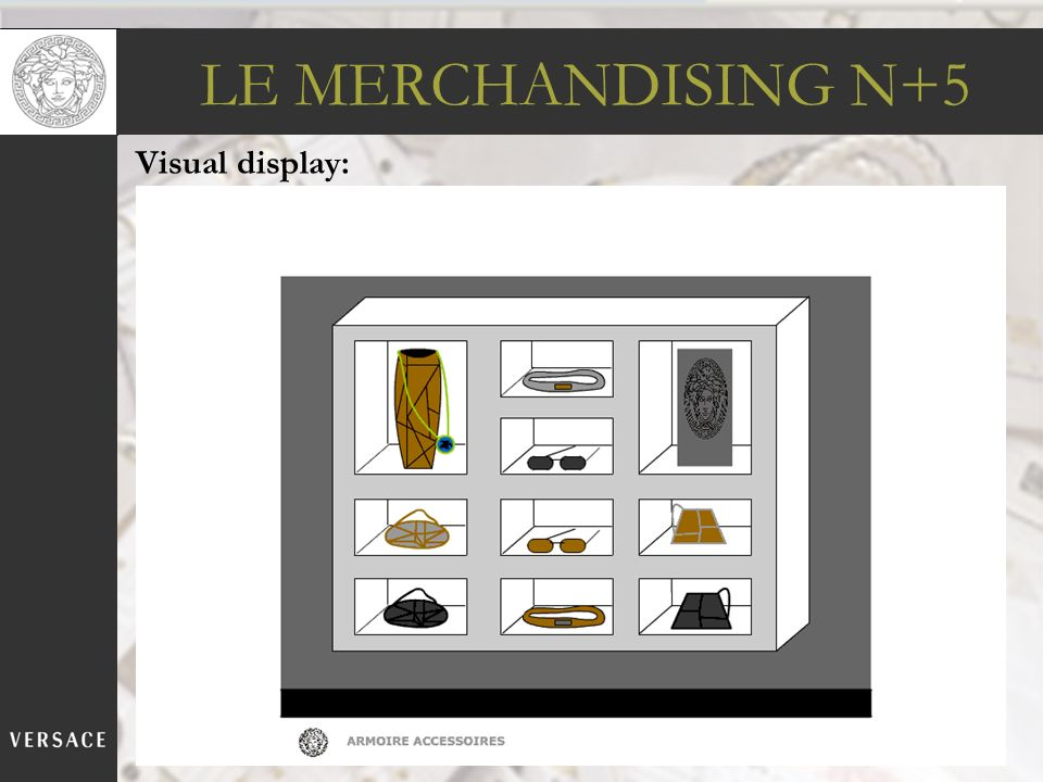 LE MERCHANDISING N+5 Visual display: