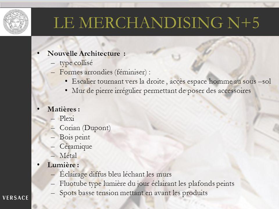 LE MERCHANDISING N+5 Nouvelle Architecture : type collisé