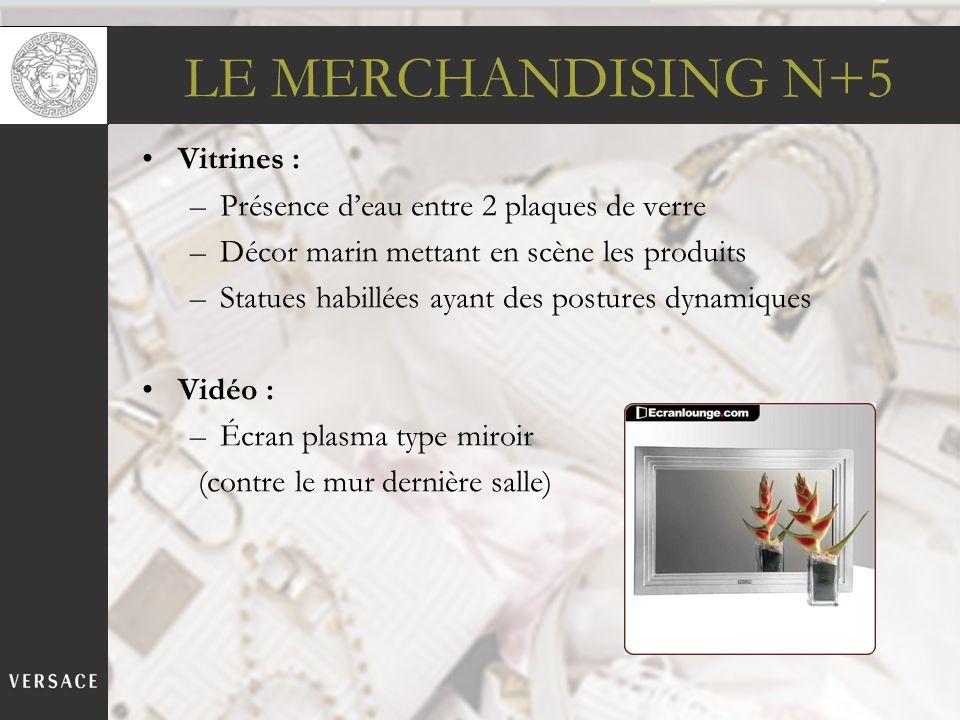 LE MERCHANDISING N+5 Vitrines :