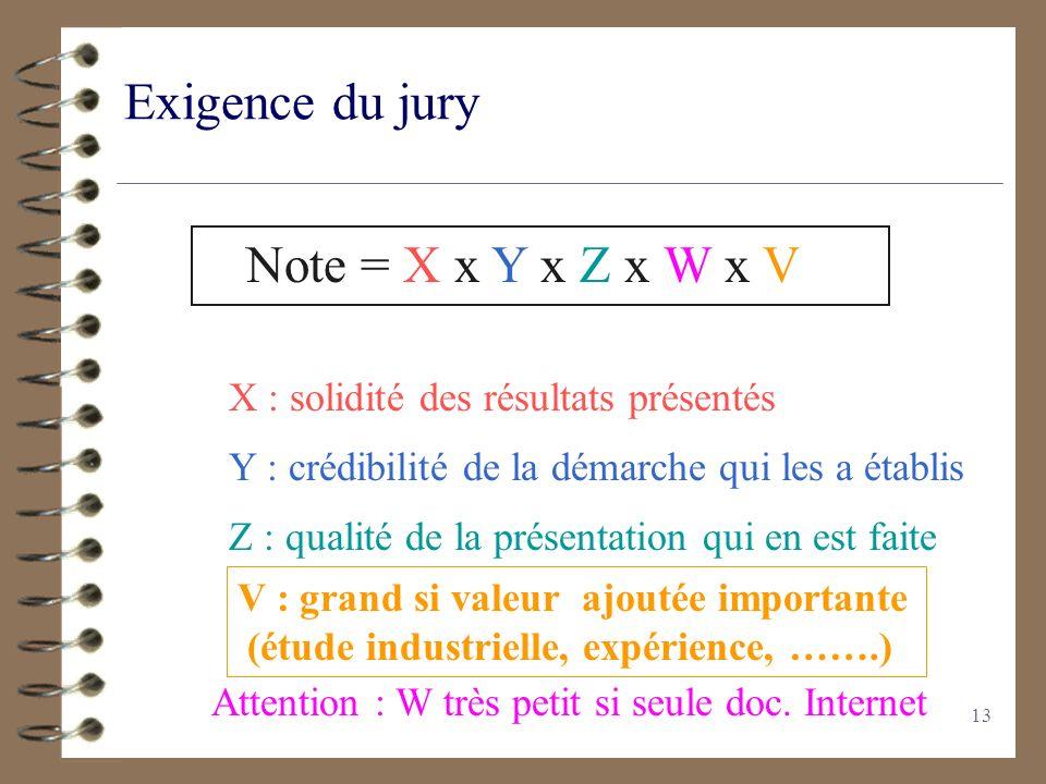 Exigence du jury Note = X x Y x Z x W x V