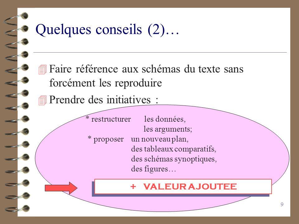 Quelques conseils (2)… Faire référence aux schémas du texte sans forcément les reproduire. Prendre des initiatives :