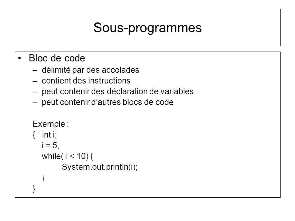 Sous-programmes Bloc de code délimité par des accolades
