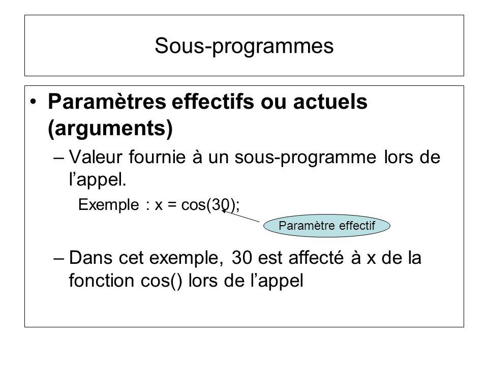 Paramètres effectifs ou actuels (arguments)