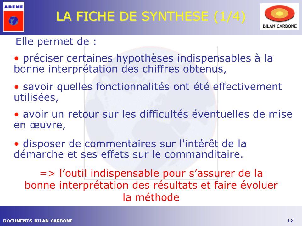 LA FICHE DE SYNTHESE (1/4)