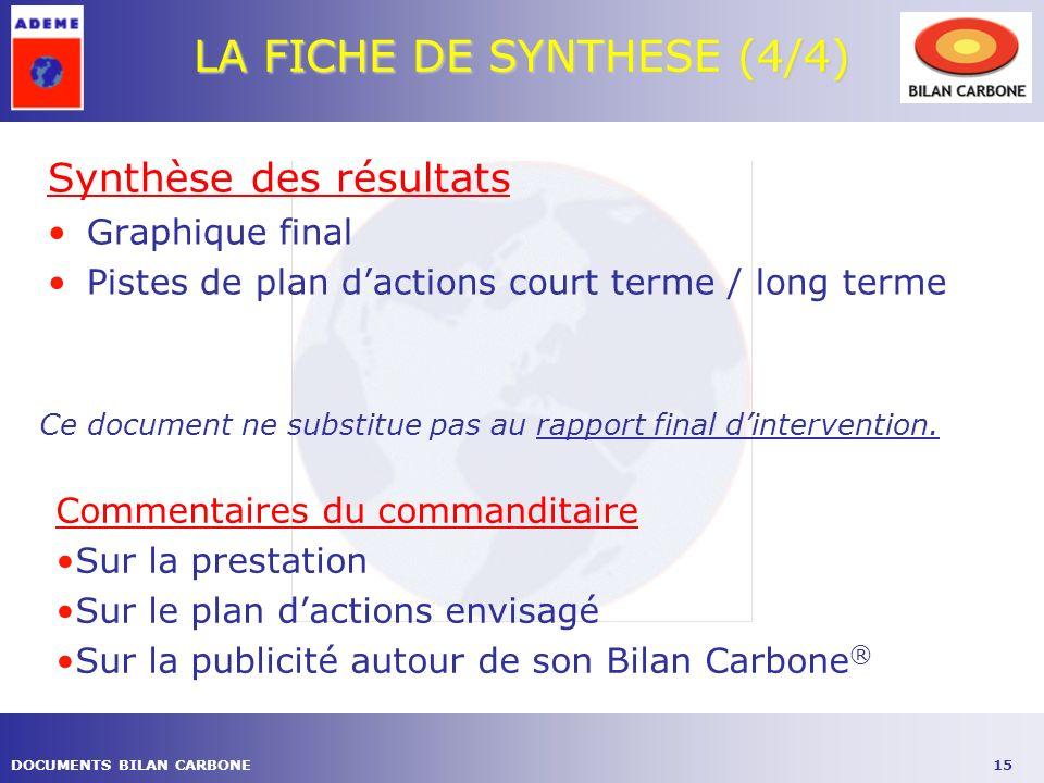 LA FICHE DE SYNTHESE (4/4)