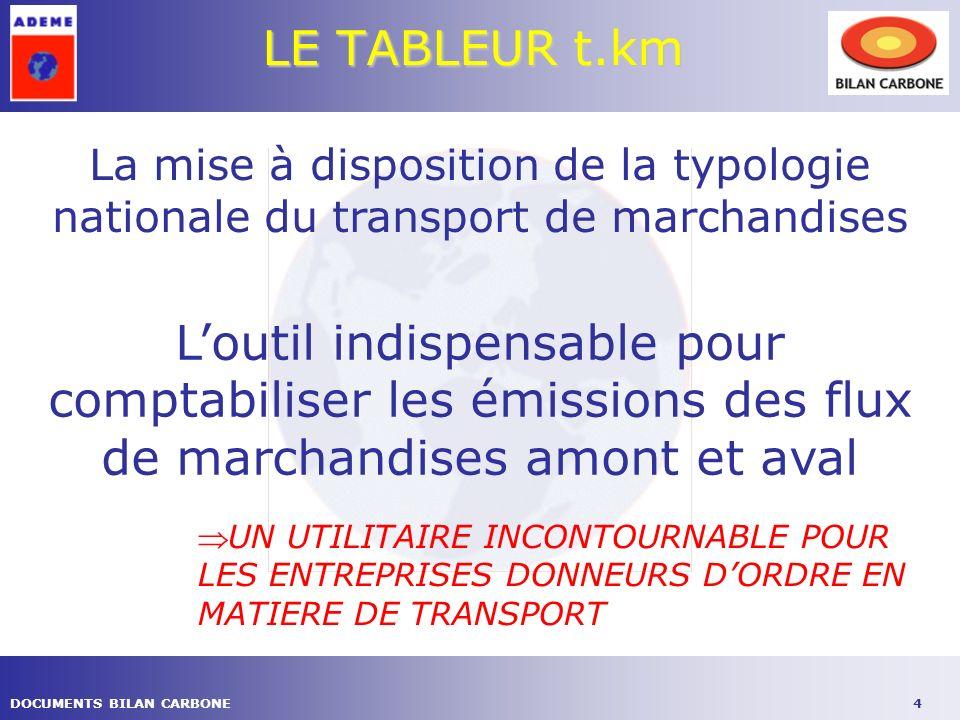 LE TABLEUR t.km La mise à disposition de la typologie nationale du transport de marchandises.
