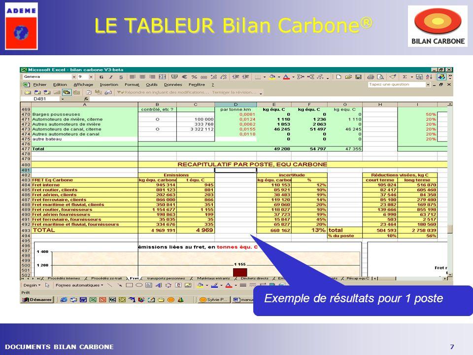LE TABLEUR Bilan Carbone®