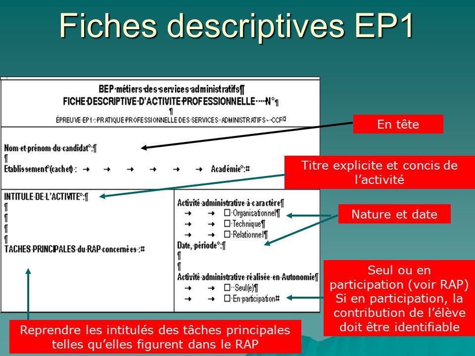 Fiches descriptives EP1