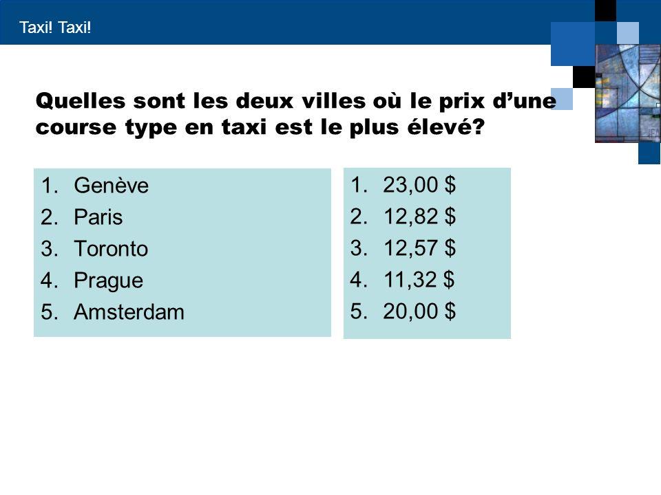 Quelles sont les deux villes où le prix d'une course type en taxi est le plus élevé