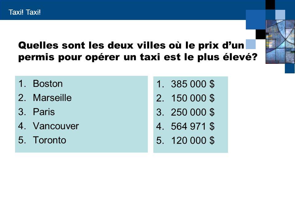 Quelles sont les deux villes où le prix d'un permis pour opérer un taxi est le plus élevé