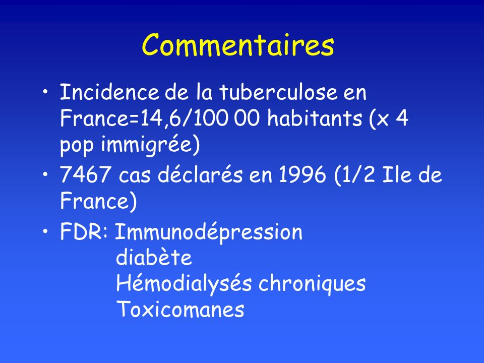 Commentaires Incidence de la tuberculose en France=14,6/100 00 habitants (x 4 pop immigrée) 7467 cas déclarés en 1996 (1/2 Ile de France)