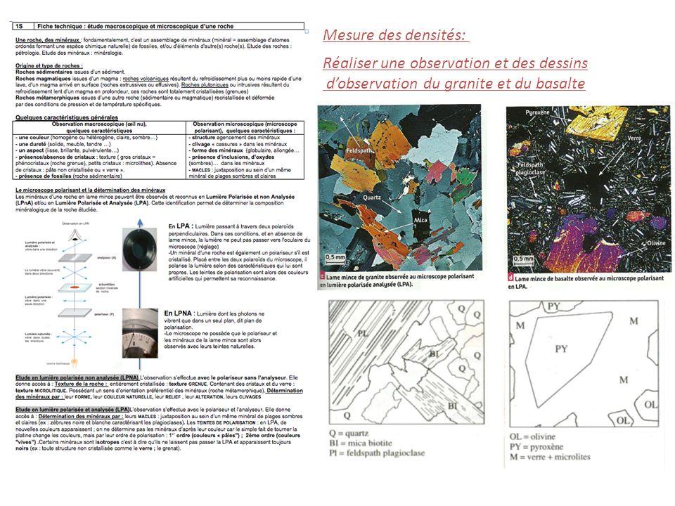 Mesure des densités: Réaliser une observation et des dessins d'observation du granite et du basalte