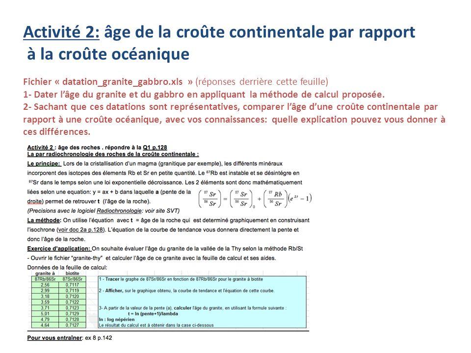 Activité 2: âge de la croûte continentale par rapport