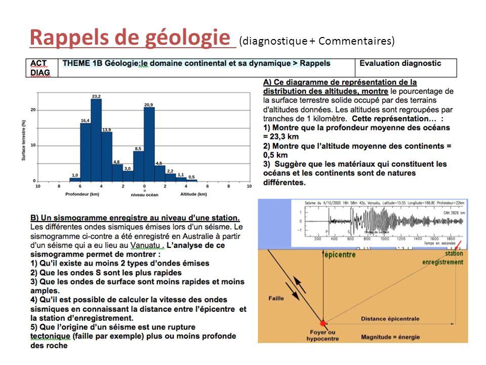 Rappels de géologie (diagnostique + Commentaires)