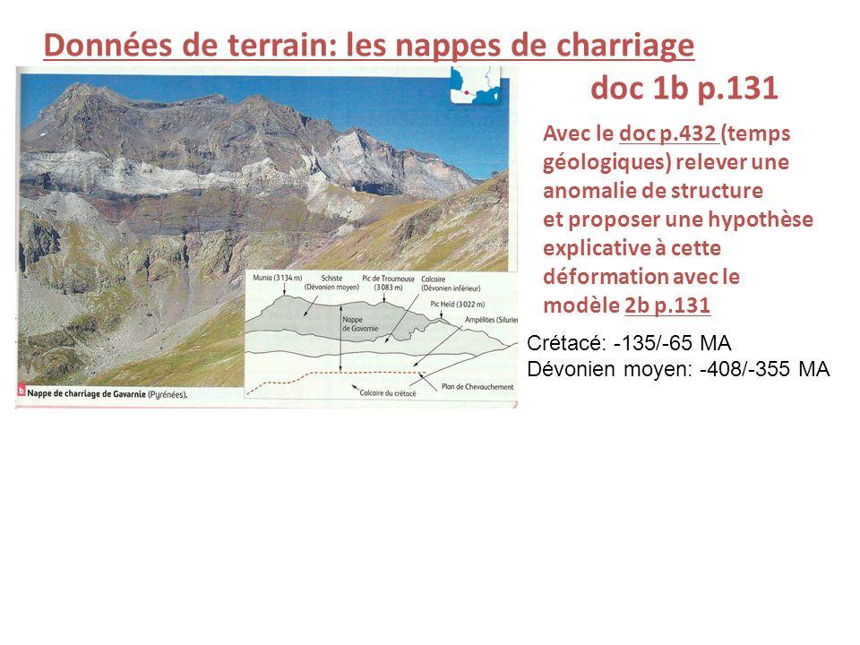 Données de terrain: les nappes de charriage doc 1b p.131