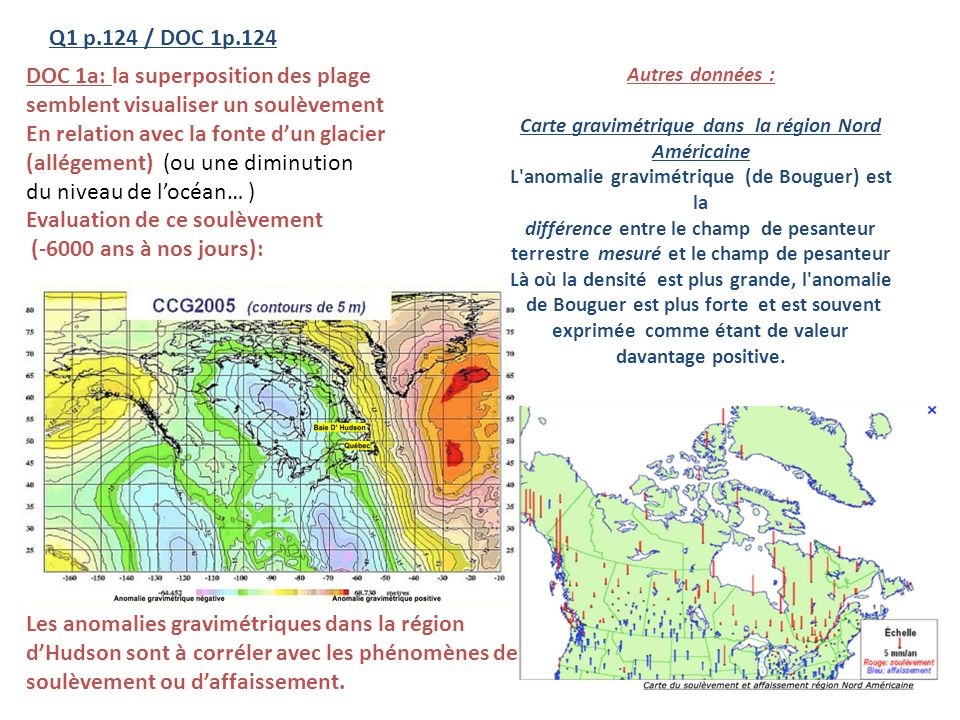 DOC 1a: la superposition des plage semblent visualiser un soulèvement