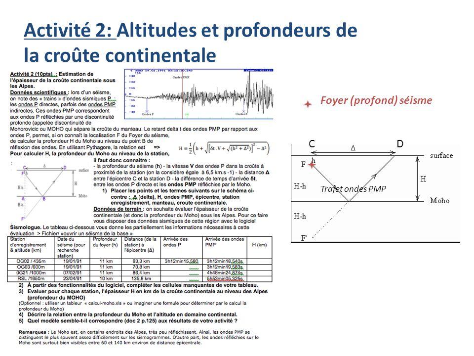 Activité 2: Altitudes et profondeurs de la croûte continentale
