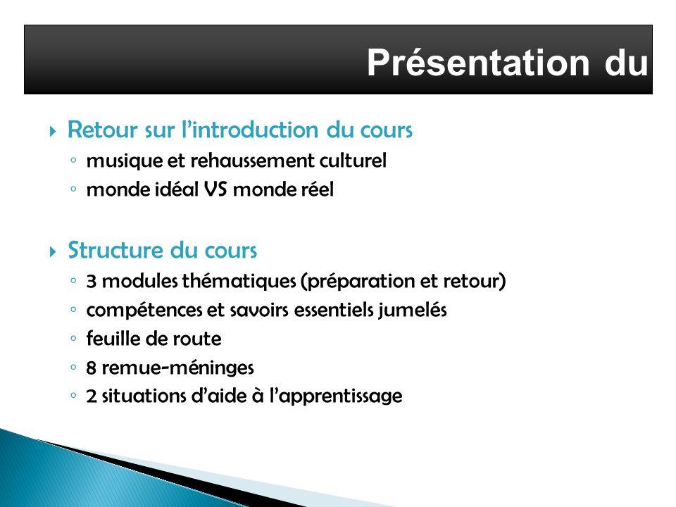 Présentation du cours Retour sur l'introduction du cours