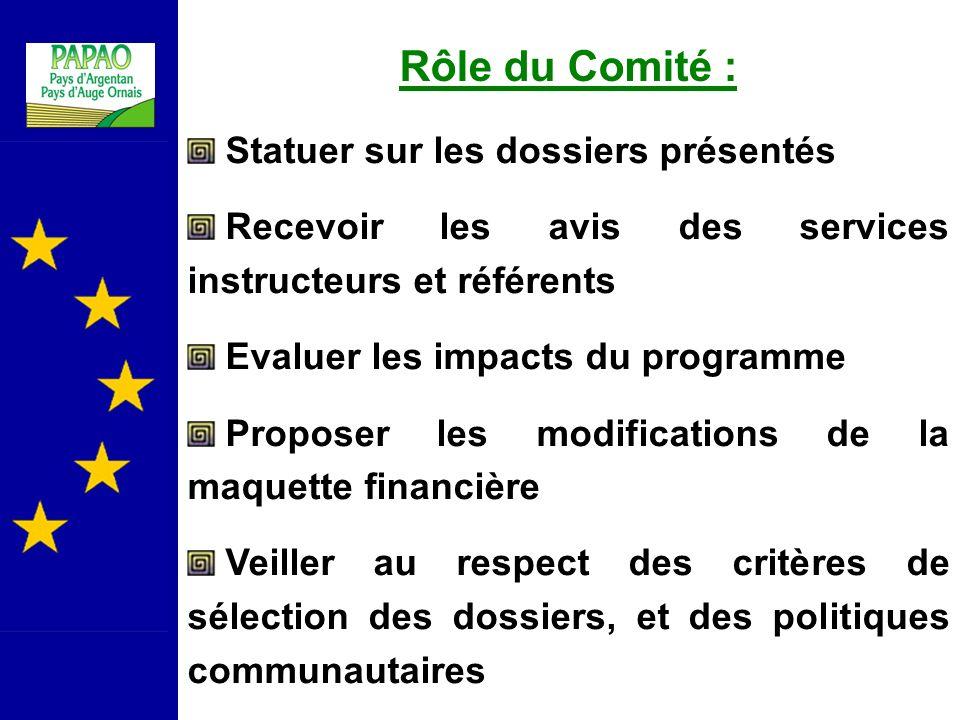 Rôle du Comité : Statuer sur les dossiers présentés