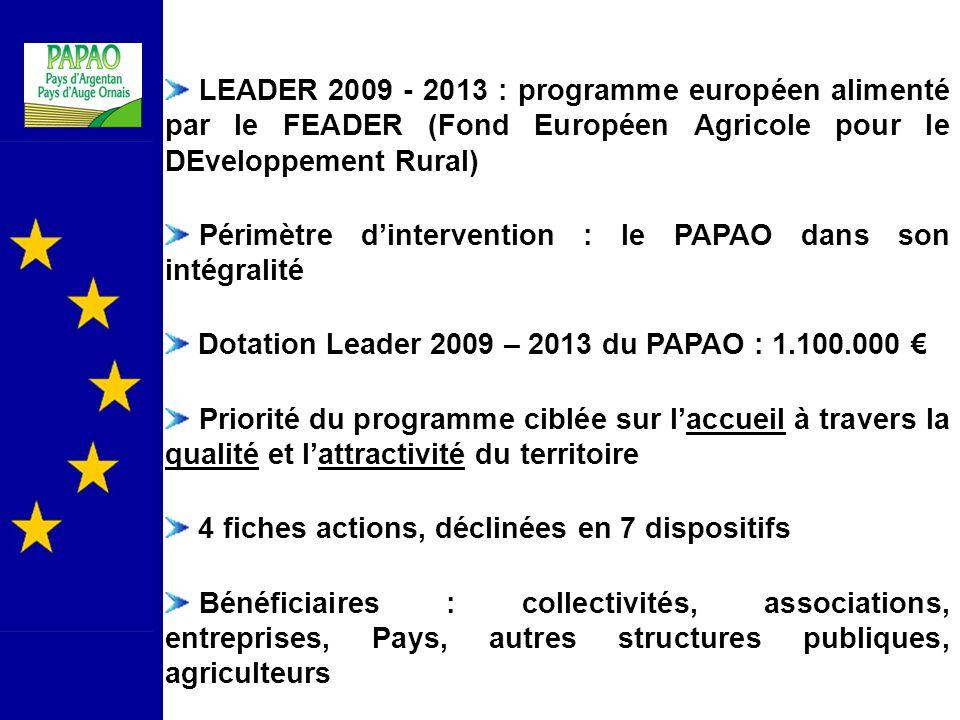 LEADER 2009 - 2013 : programme européen alimenté par le FEADER (Fond Européen Agricole pour le DEveloppement Rural)