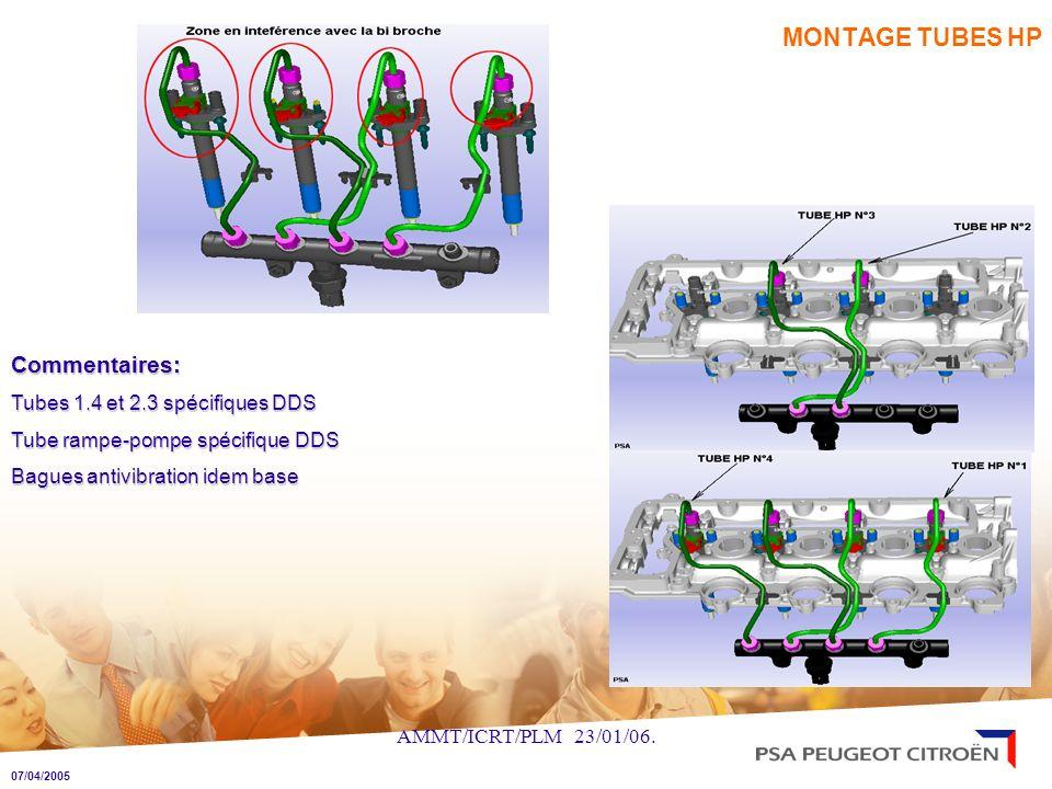 MONTAGE TUBES HP Commentaires: Tubes 1.4 et 2.3 spécifiques DDS