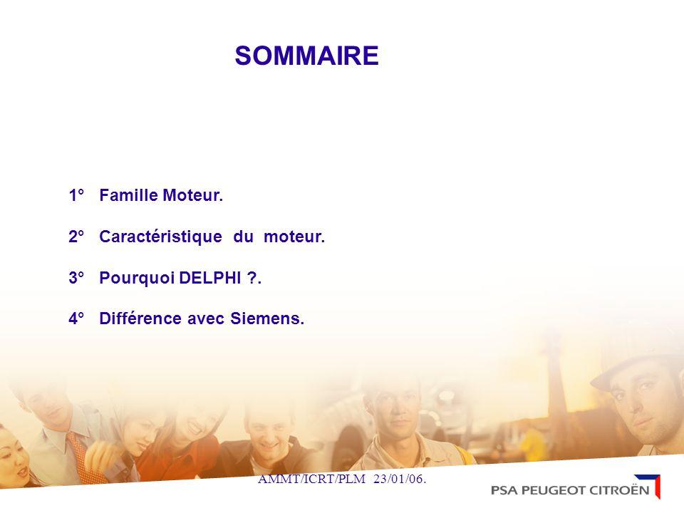 SOMMAIRE 1° Famille Moteur. 2° Caractéristique du moteur.