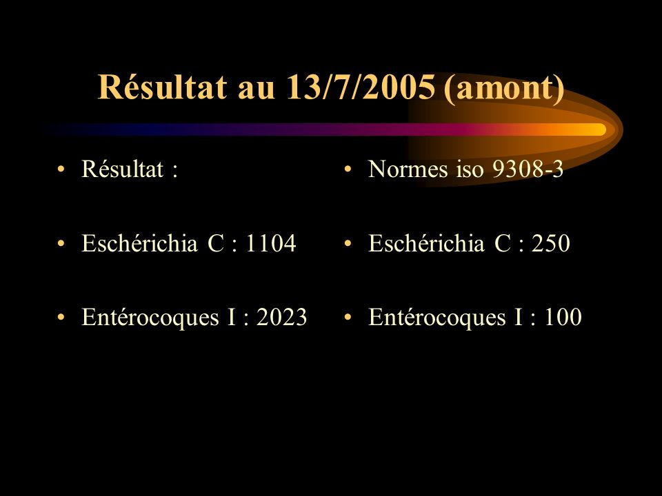 Résultat au 13/7/2005 (amont) Résultat : Eschérichia C : 1104