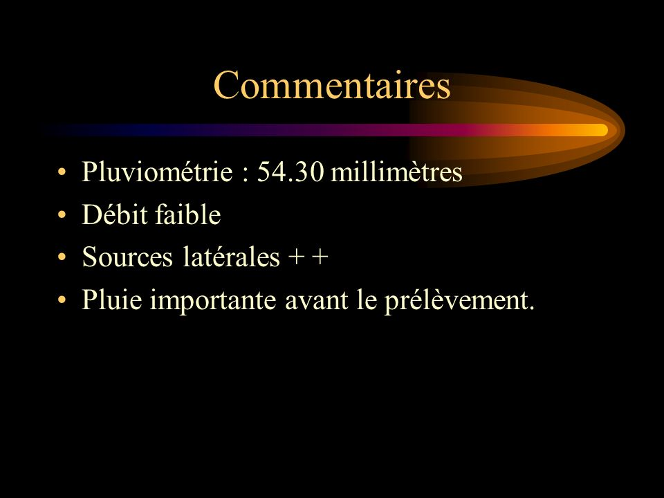 Commentaires Pluviométrie : 54.30 millimètres Débit faible
