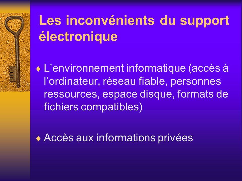 Les inconvénients du support électronique
