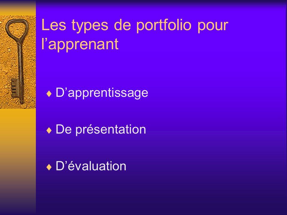 Les types de portfolio pour l'apprenant