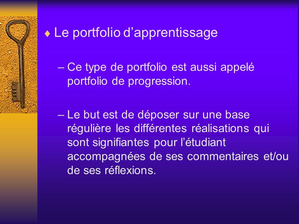 Le portfolio d'apprentissage