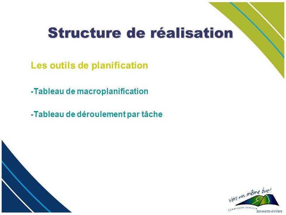Structure de réalisation