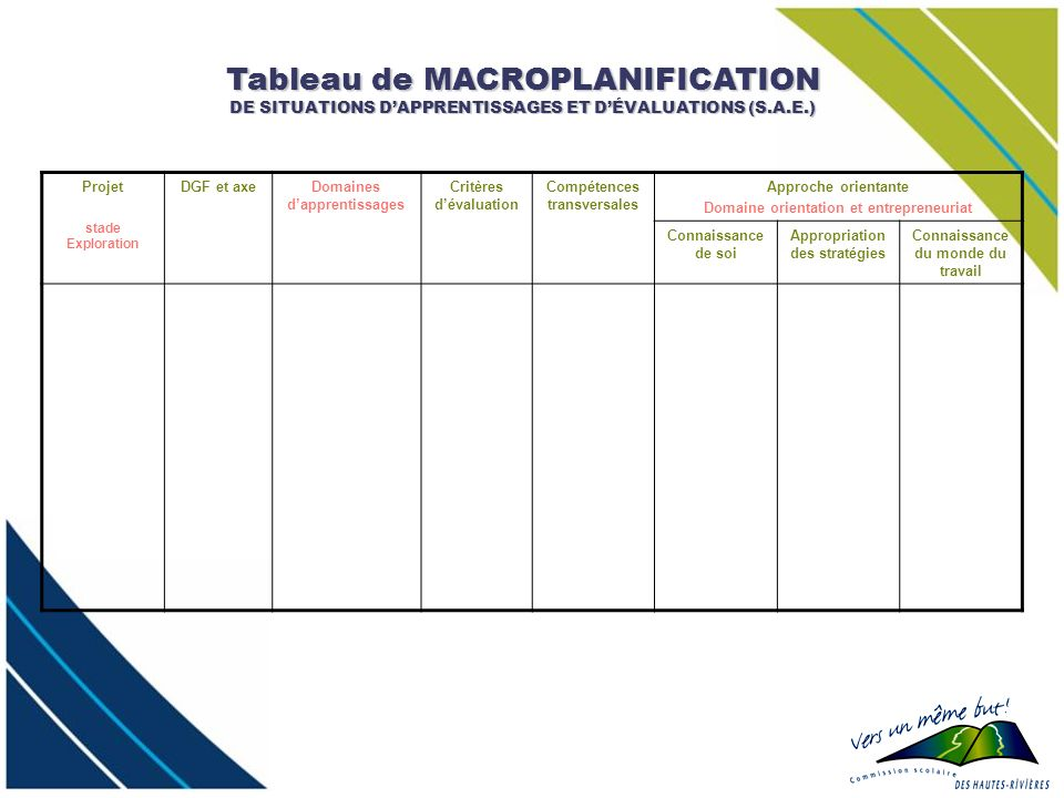 Tableau de MACROPLANIFICATION DE SITUATIONS D'APPRENTISSAGES ET D'ÉVALUATIONS (S.A.E.)