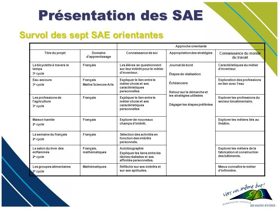 Présentation des SAE Survol des sept SAE orientantes