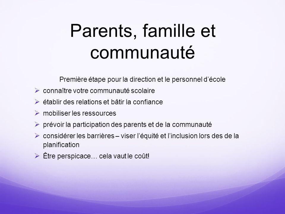 Parents, famille et communauté