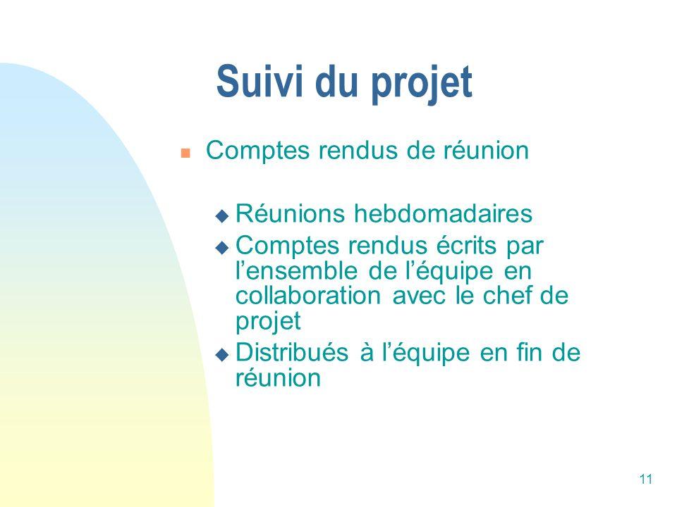 Suivi du projet Comptes rendus de réunion Réunions hebdomadaires